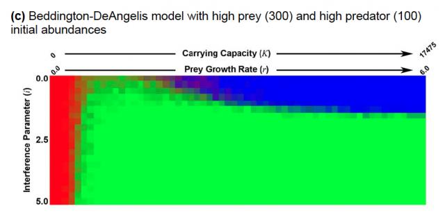 stability-diagrams-dissertation-bd-hi