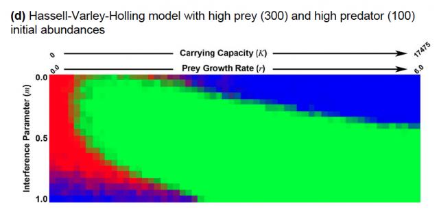 stability-diagrams-dissertation-hvh-hi