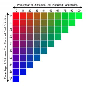 stability-diagrams-dissertation-key